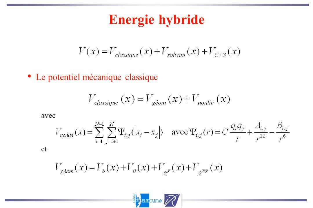 Energie hybride Le potentiel mécanique classique avec et