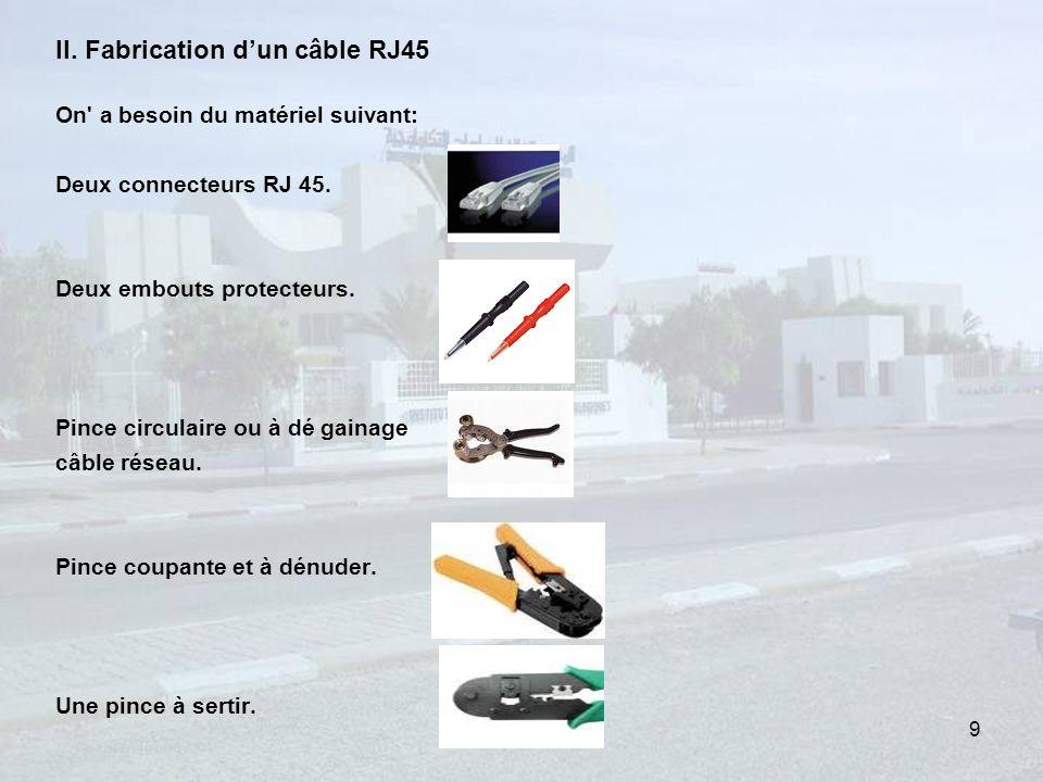 II. Fabrication d'un câble RJ45