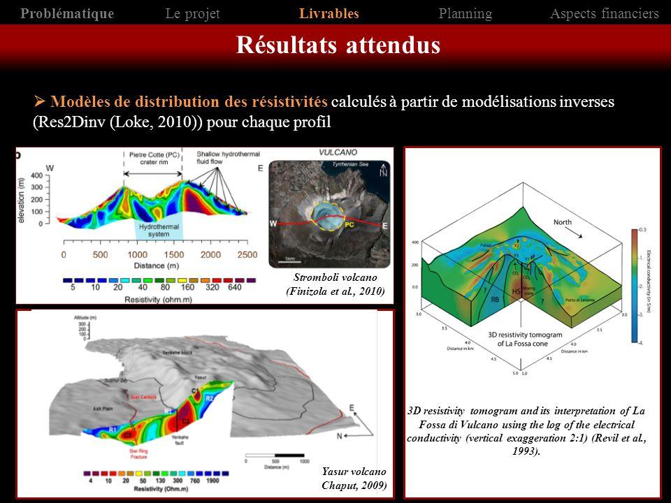 Stromboli volcano (Finizola et al., 2010)