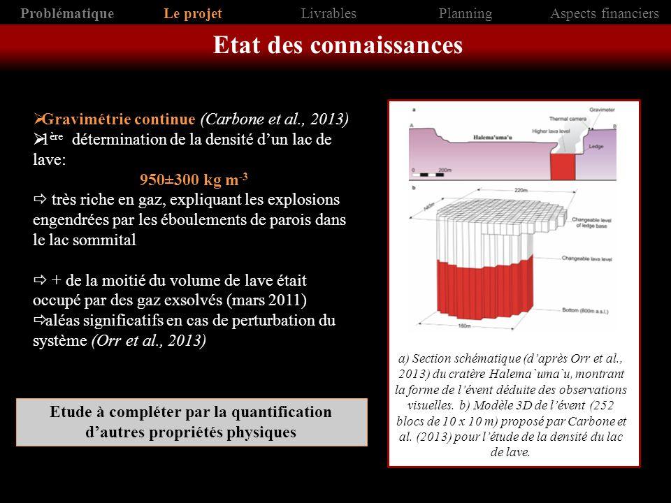 Etude à compléter par la quantification d'autres propriétés physiques
