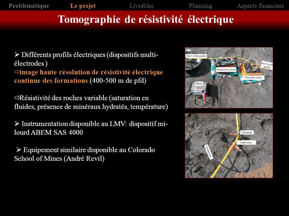 Tomographie de résistivité électrique