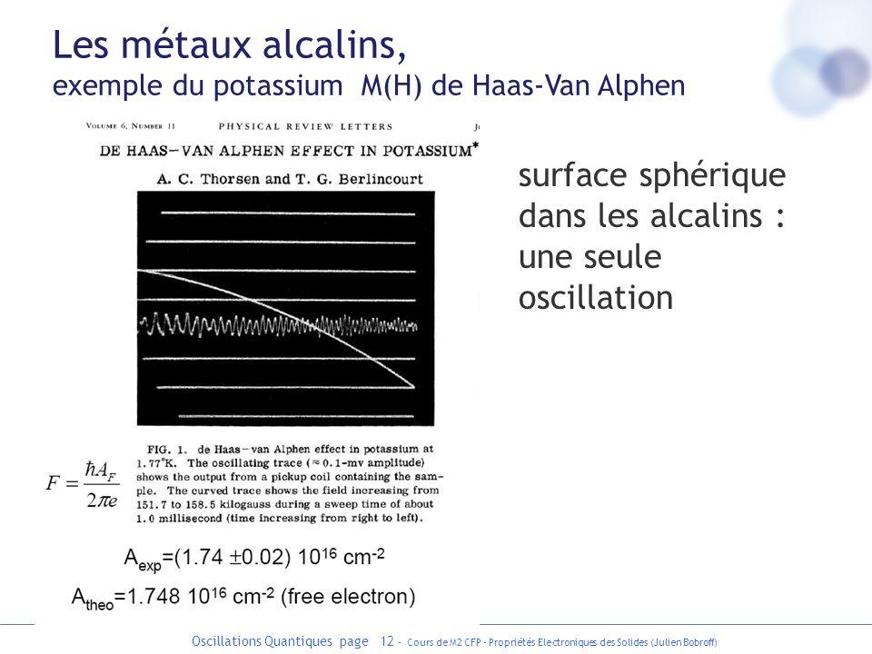 Les métaux alcalins, exemple du potassium M(H) de Haas-Van Alphen