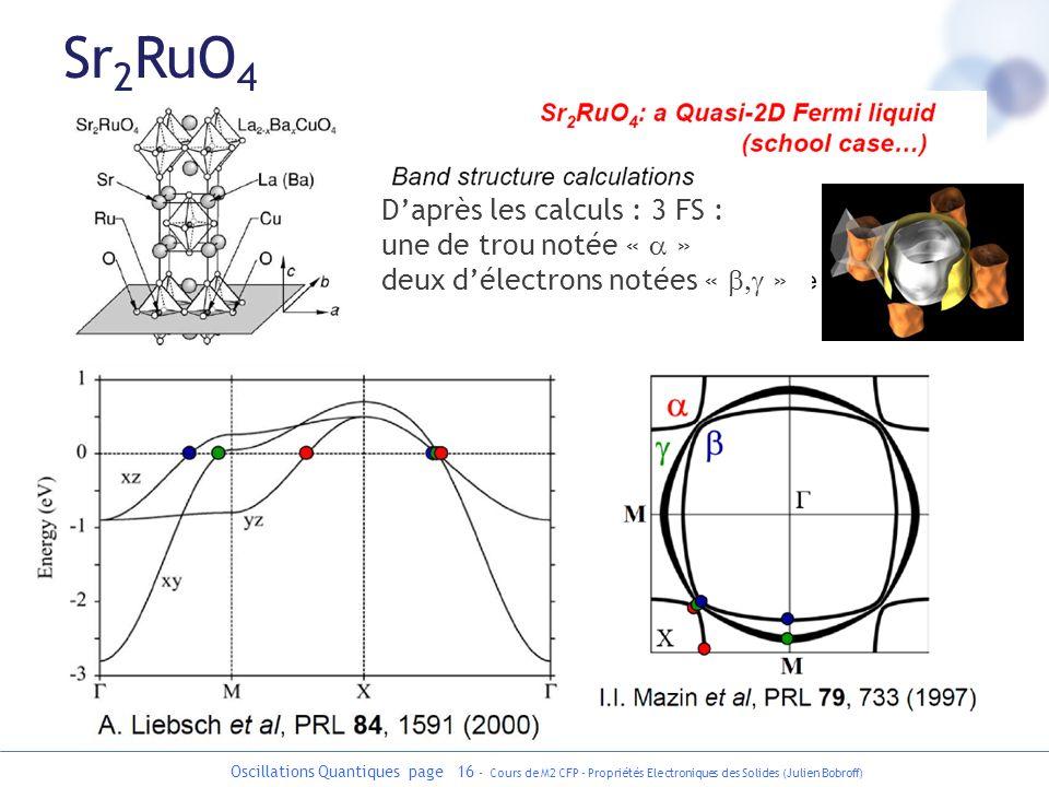Sr2RuO4 D'après les calculs : 3 FS : une de trou notée « a »