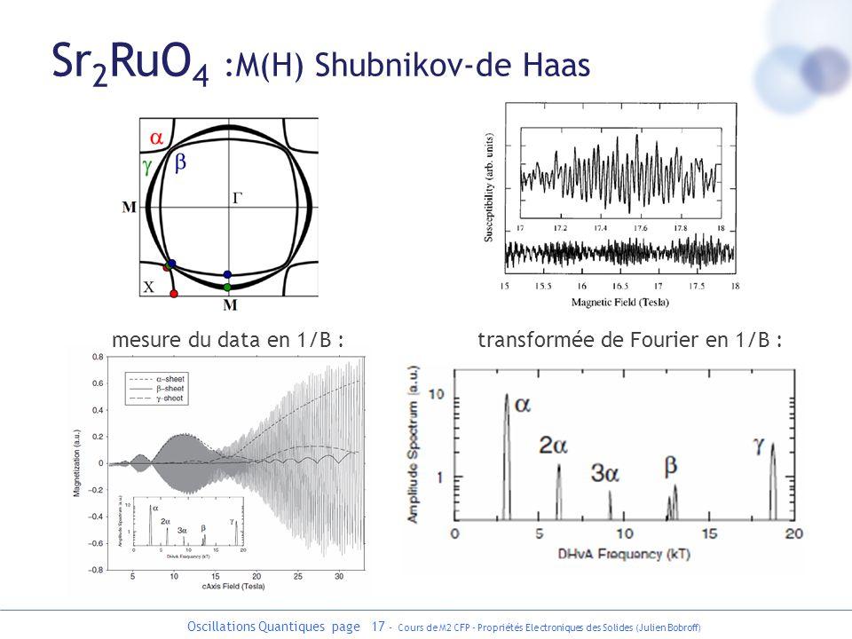 Sr2RuO4 :M(H) Shubnikov-de Haas