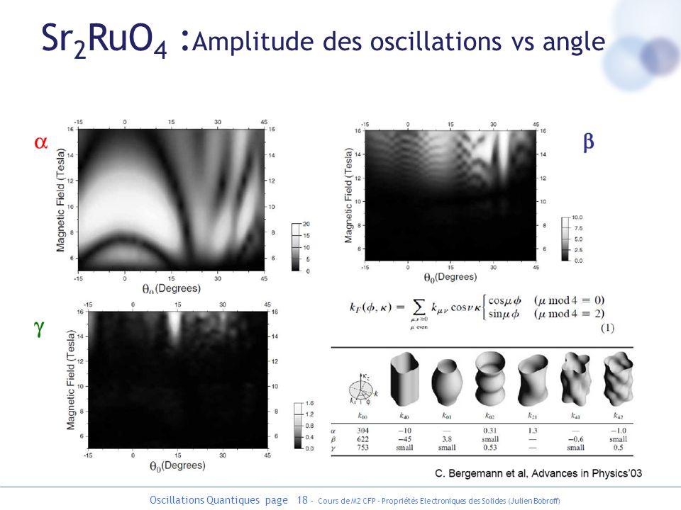 Sr2RuO4 :Amplitude des oscillations vs angle