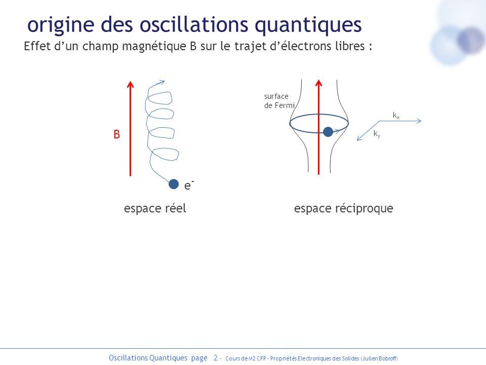 origine des oscillations quantiques