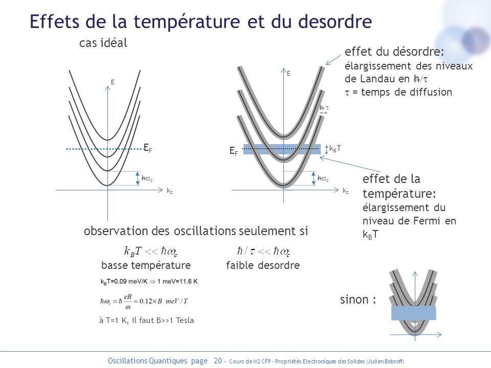 Effets de la température et du desordre