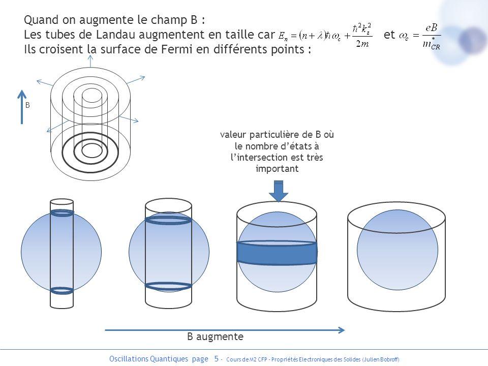Quand on augmente le champ B : Les tubes de Landau augmentent en taille car et Ils croisent la surface de Fermi en différents points :