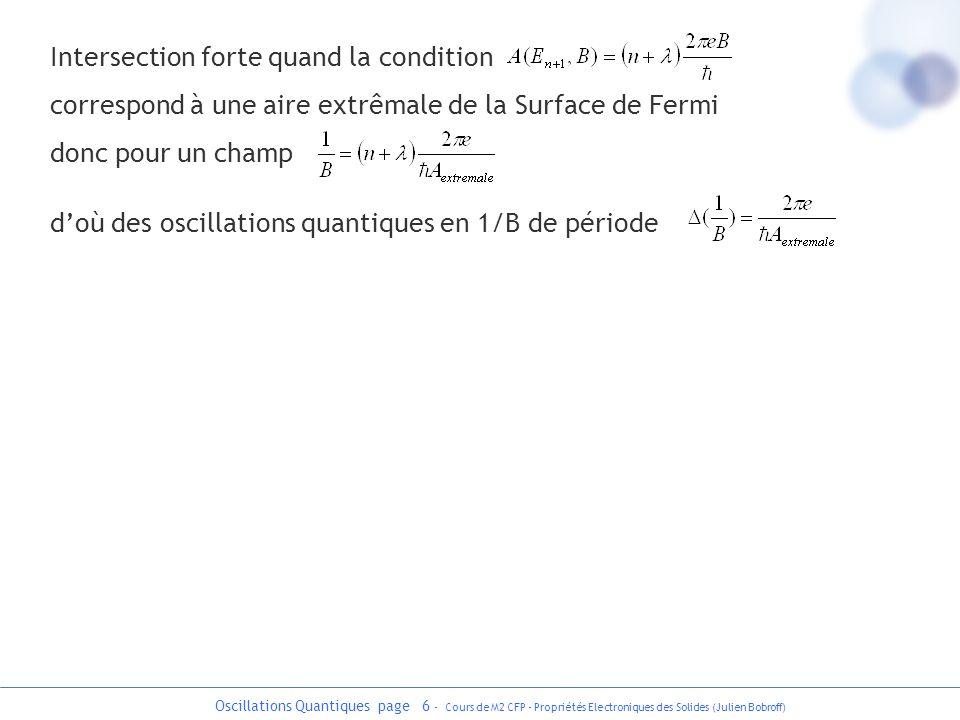 Intersection forte quand la condition correspond à une aire extrêmale de la Surface de Fermi donc pour un champ d'où des oscillations quantiques en 1/B de période