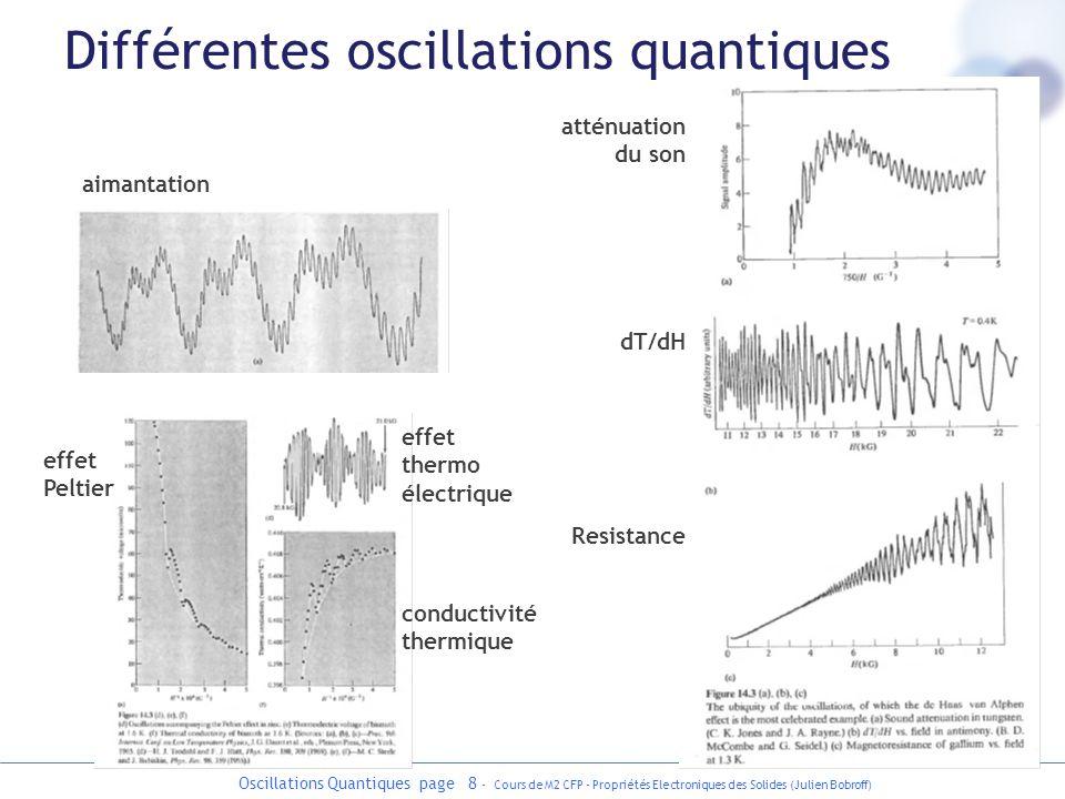 Différentes oscillations quantiques