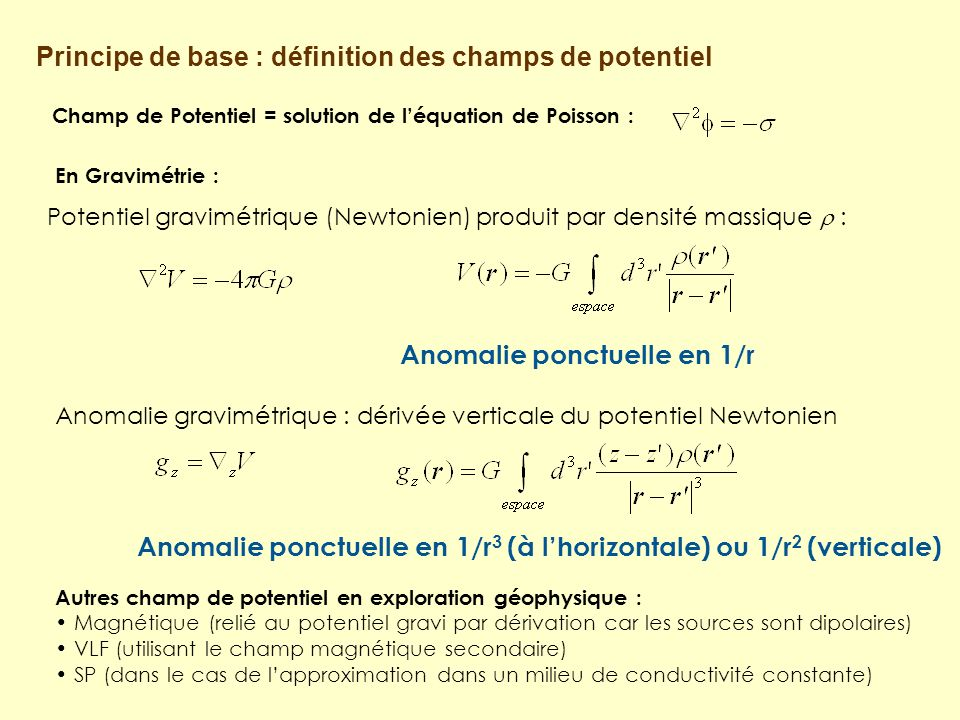 Champ de Potentiel = solution de l'équation de Poisson :