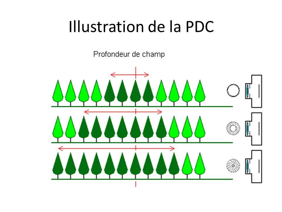 Illustration de la PDC