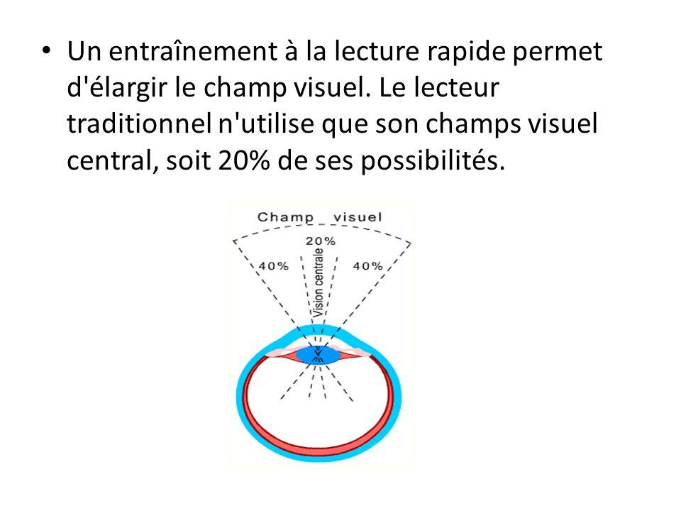 Un entraînement à la lecture rapide permet d élargir le champ visuel