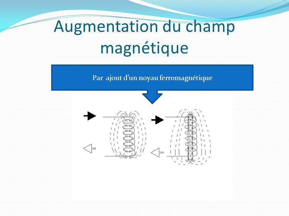 Augmentation du champ magnétique