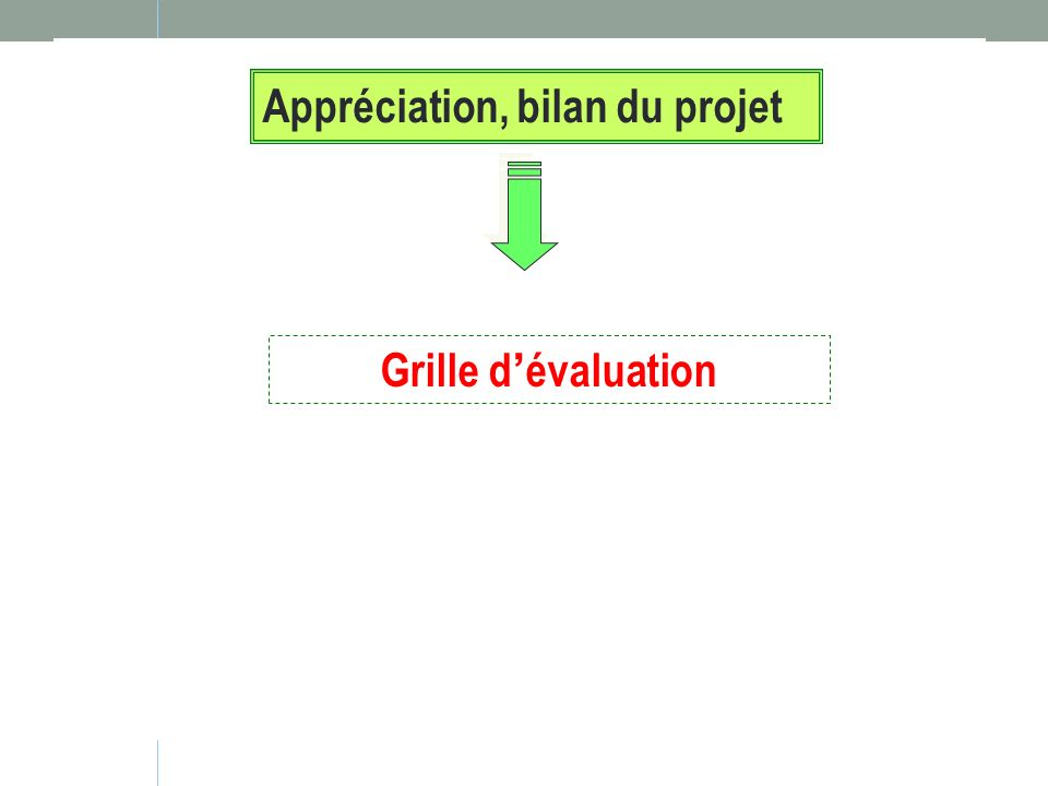 Appréciation, bilan du projet
