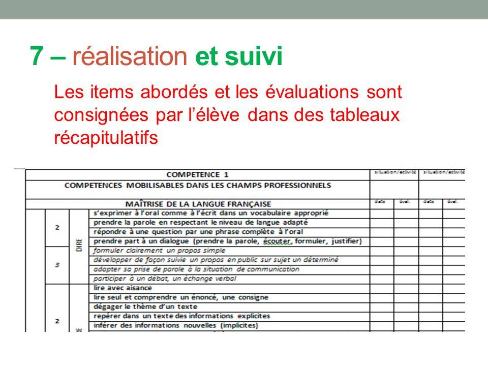 7 – réalisation et suivi Les items abordés et les évaluations sont consignées par l'élève dans des tableaux récapitulatifs.