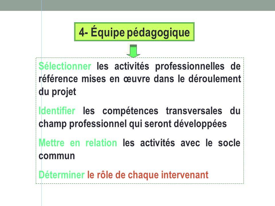 4- Équipe pédagogique Sélectionner les activités professionnelles de référence mises en œuvre dans le déroulement du projet.