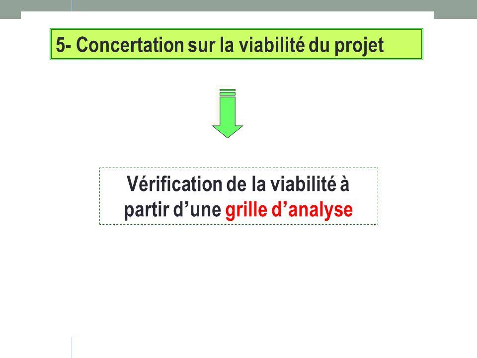 Vérification de la viabilité à partir d'une grille d'analyse