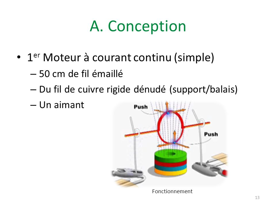 A. Conception 1er Moteur à courant continu (simple)