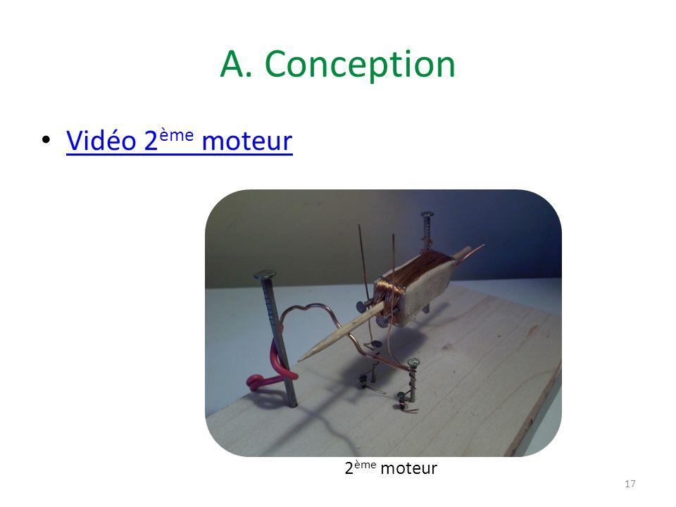A. Conception Vidéo 2ème moteur 2ème moteur
