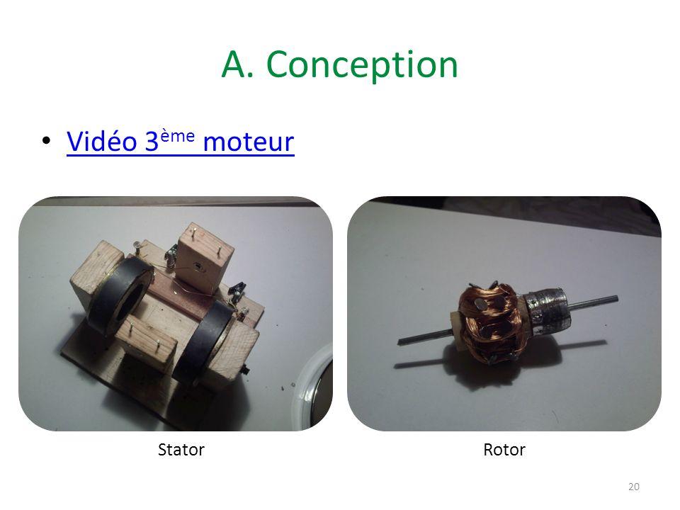 A. Conception Vidéo 3ème moteur Stator Rotor