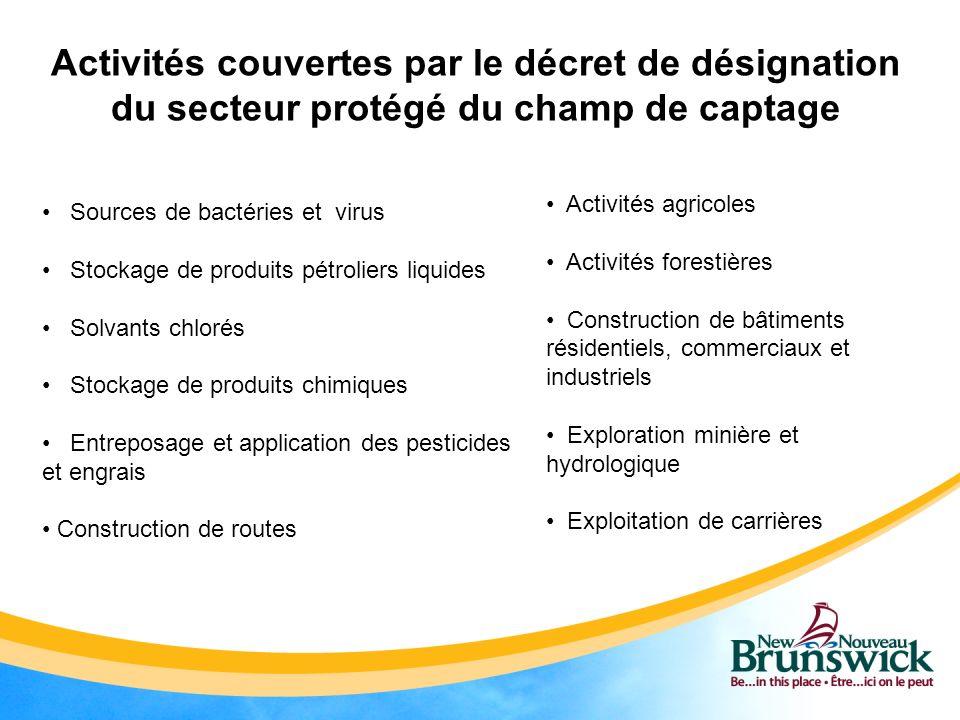 Activités couvertes par le décret de désignation du secteur protégé du champ de captage