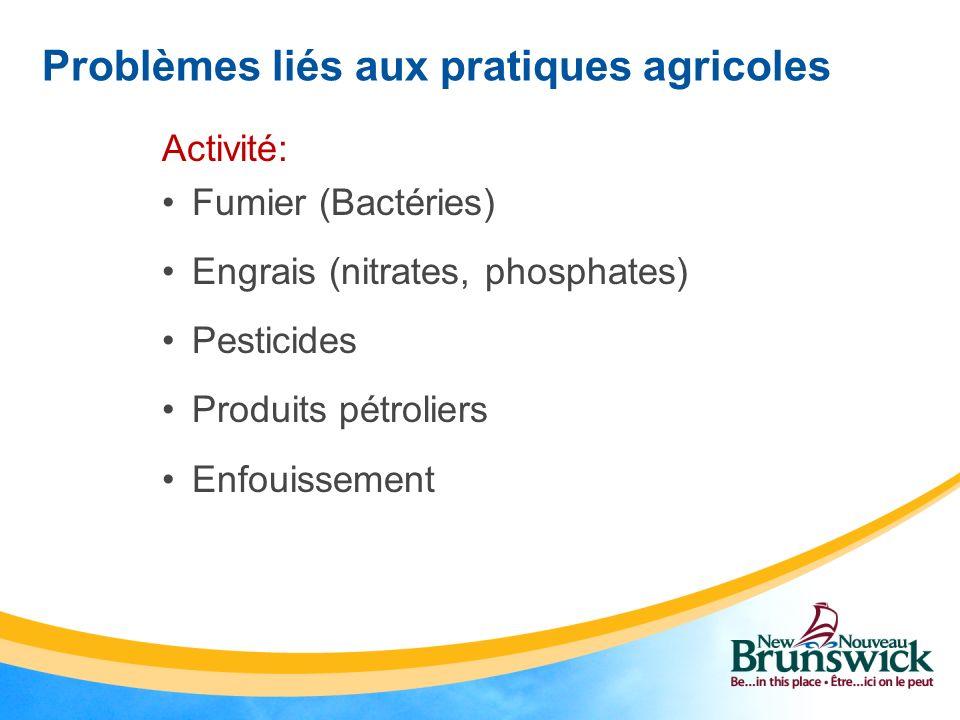 Problèmes liés aux pratiques agricoles