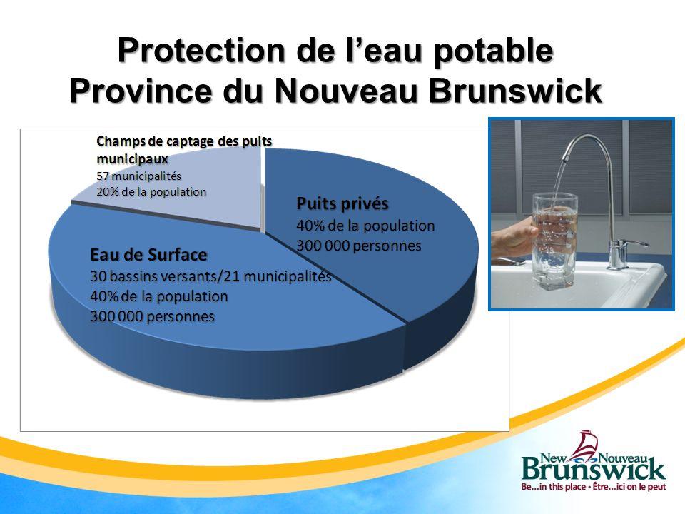 Protection de l'eau potable Province du Nouveau Brunswick