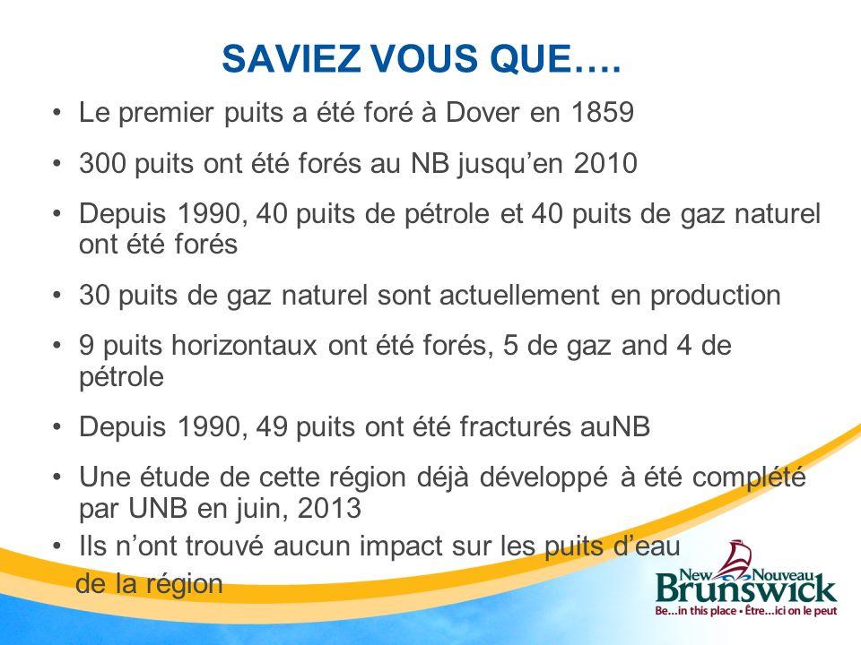 SAVIEZ VOUS QUE…. Le premier puits a été foré à Dover en 1859