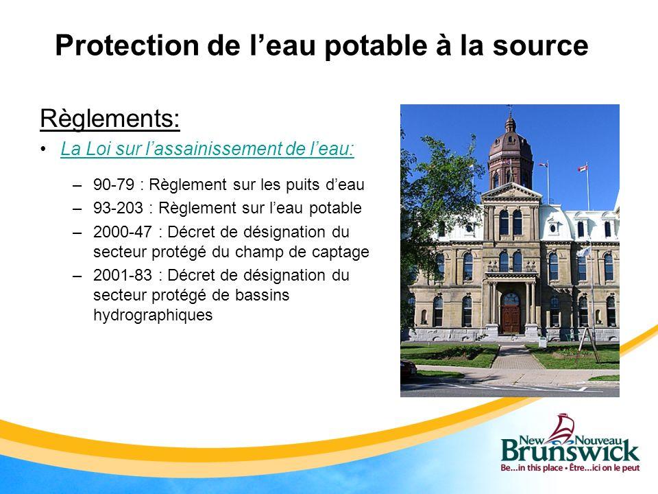 Protection de l'eau potable à la source