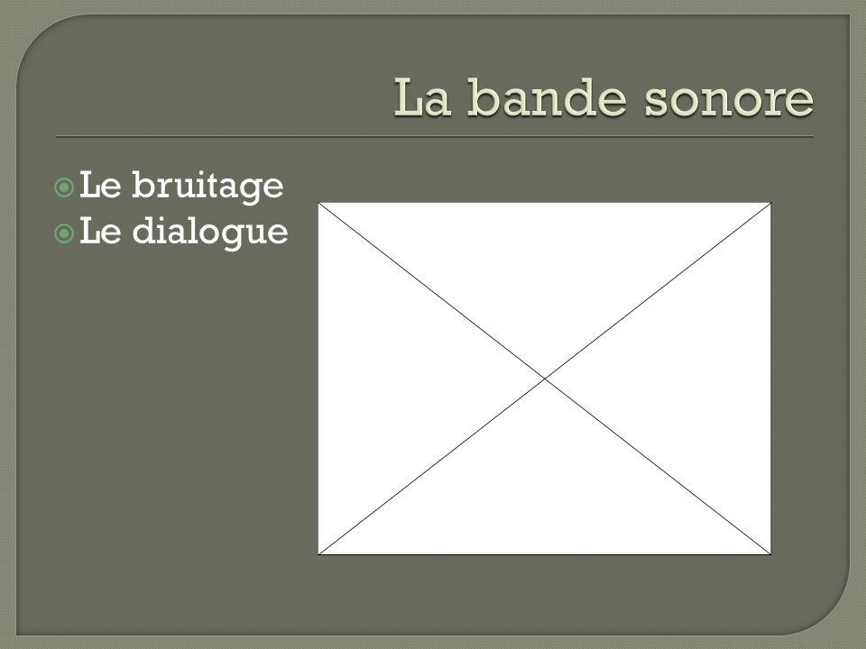 La bande sonore Le bruitage Le dialogue