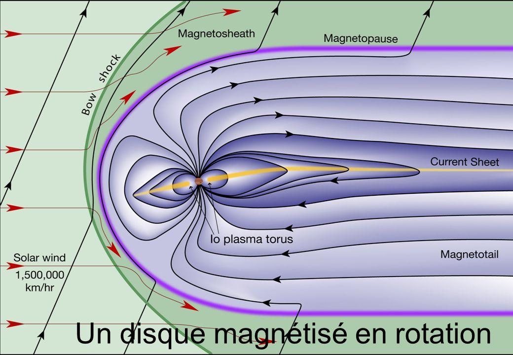 Un disque magnétisé en rotation