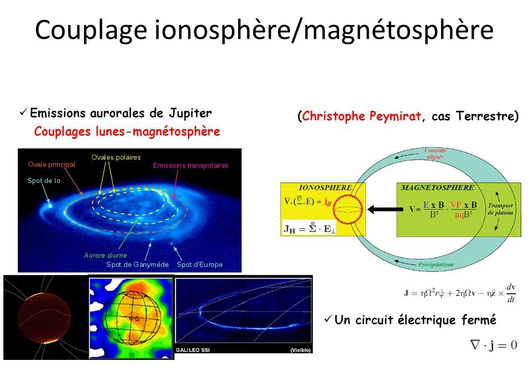 Couplage ionosphère/magnétosphère