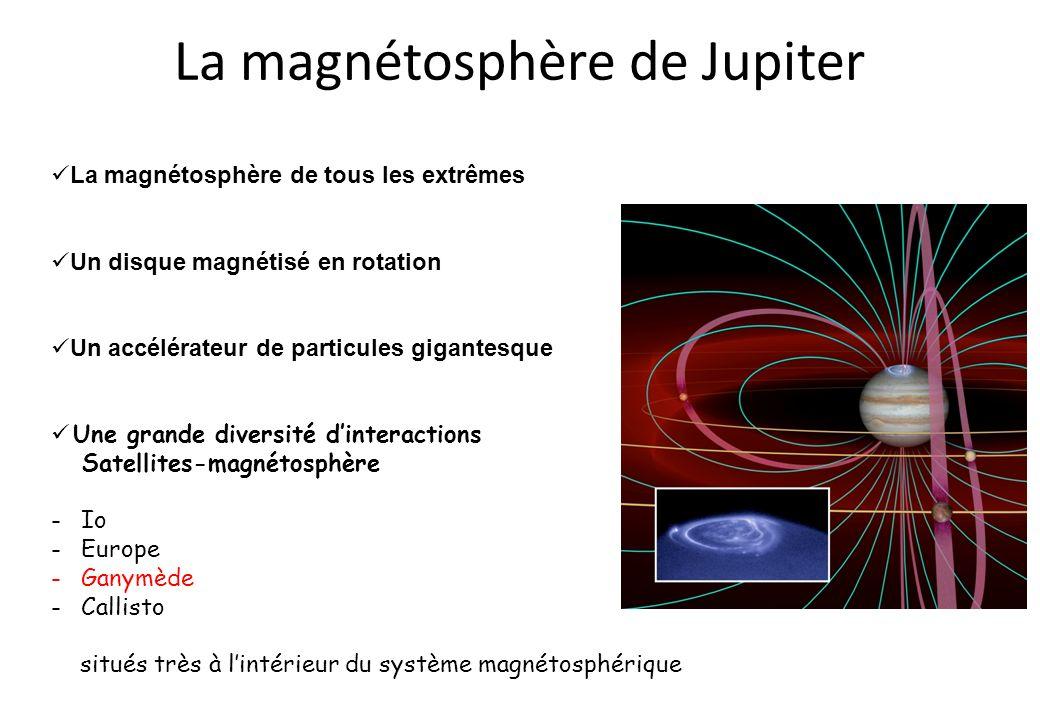 La magnétosphère de Jupiter