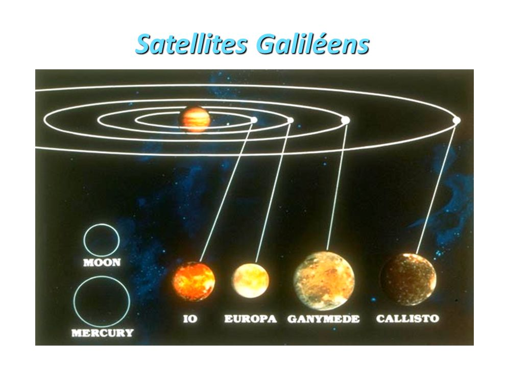 Satellites Galiléens