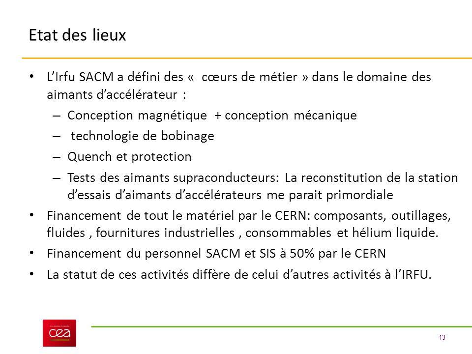 Etat des lieux L'Irfu SACM a défini des « cœurs de métier » dans le domaine des aimants d'accélérateur :