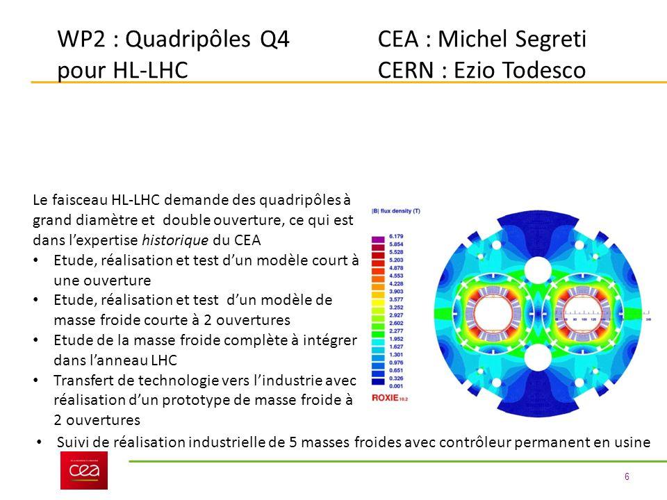 WP2 : Quadripôles Q4 pour HL-LHC CEA : Michel Segreti