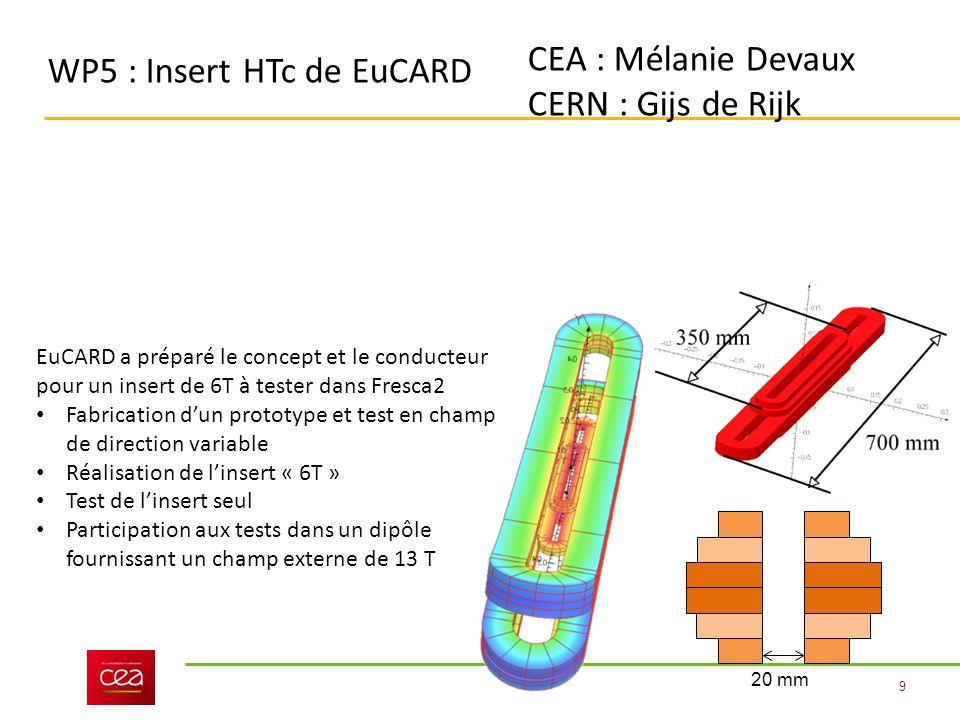 WP5 : Insert HTc de EuCARD