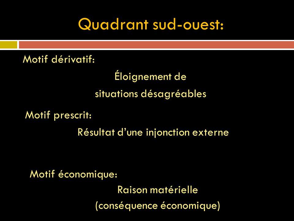 Quadrant sud-ouest: Motif dérivatif: Éloignement de