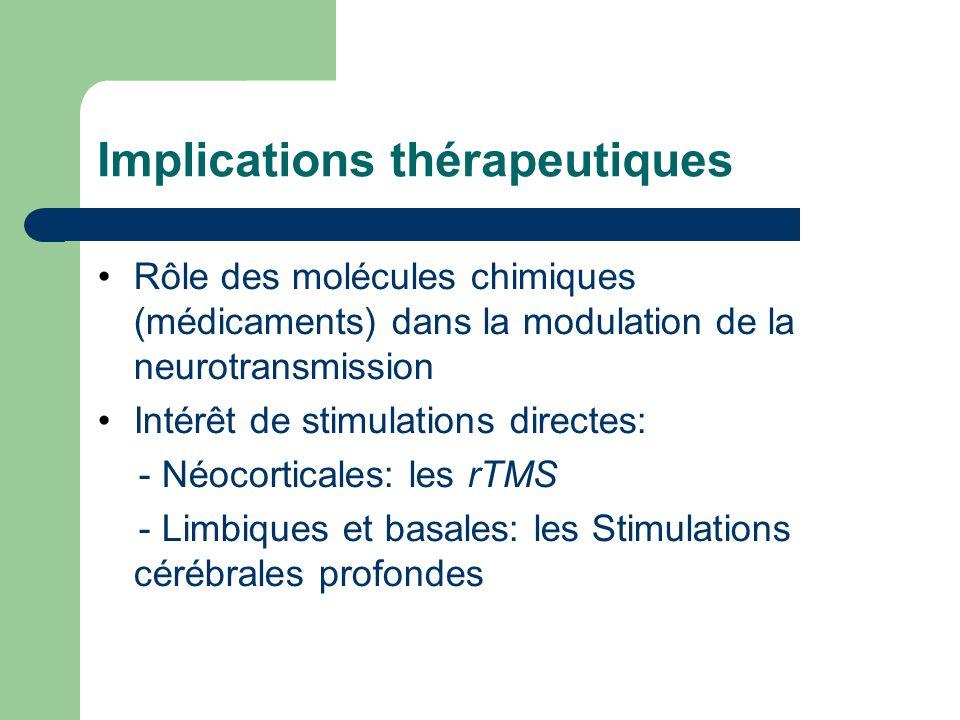 Implications thérapeutiques