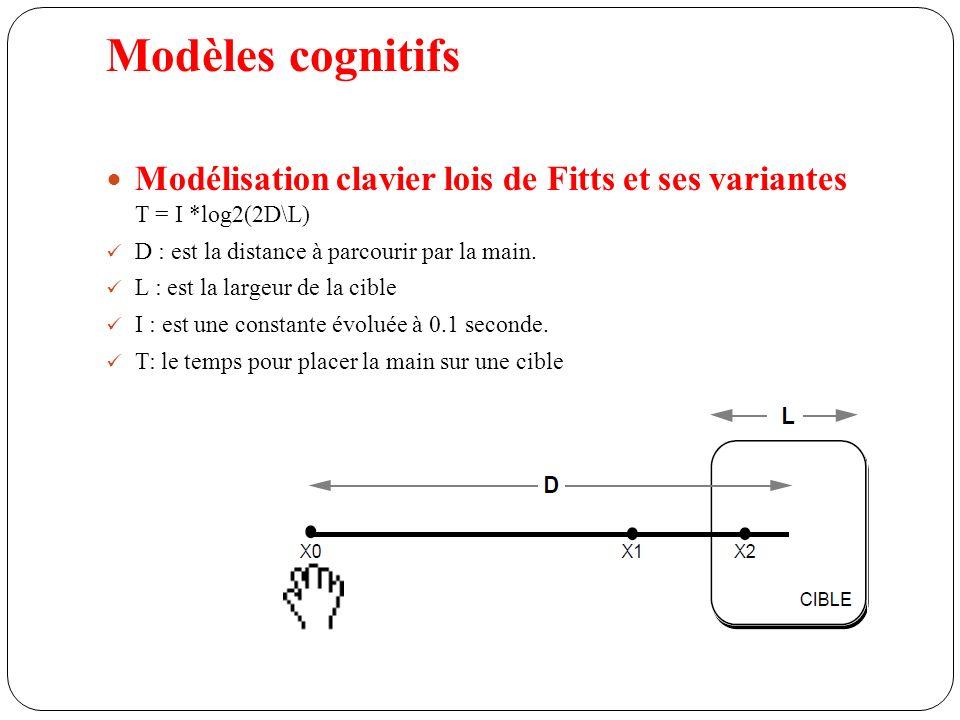 Modèles cognitifs Modélisation clavier lois de Fitts et ses variantes T = I *log2(2D\L) D : est la distance à parcourir par la main.