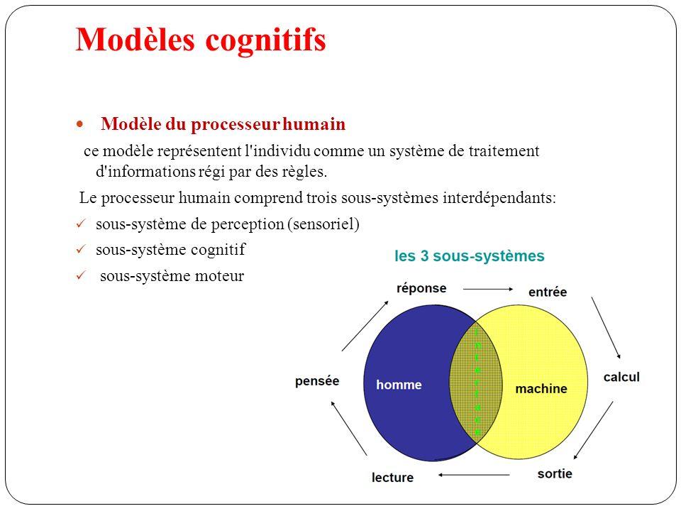 Modèles cognitifs Modèle du processeur humain