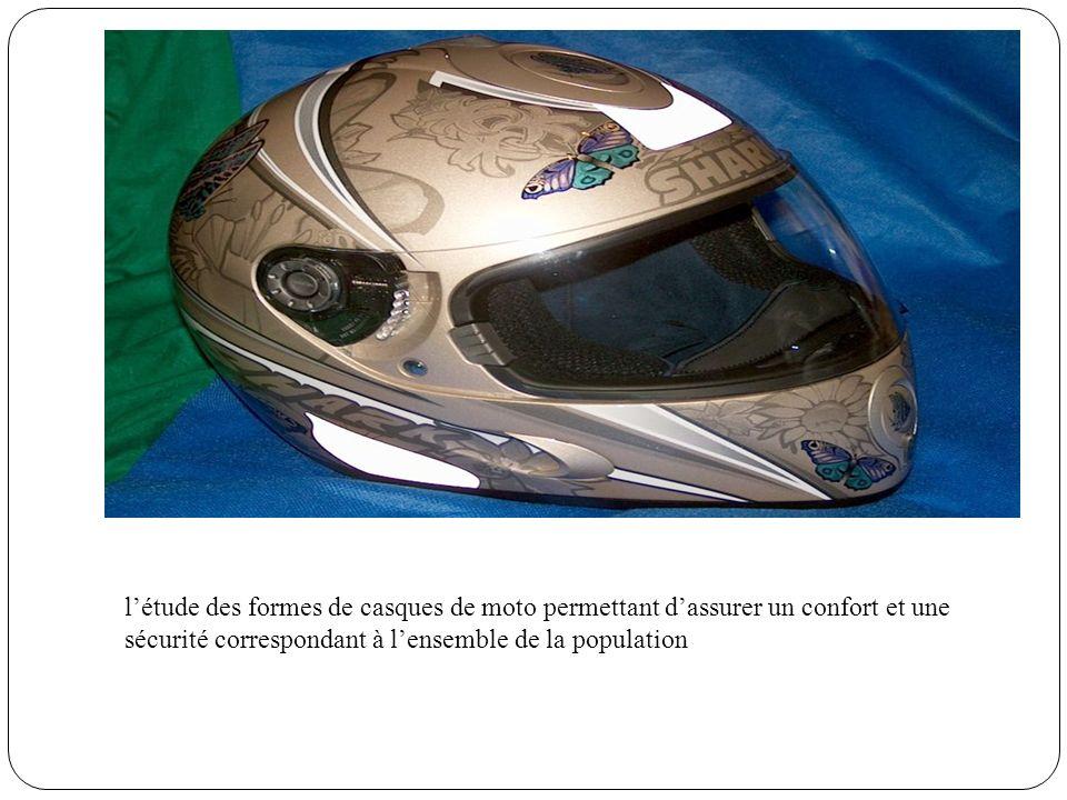 l'étude des formes de casques de moto permettant d'assurer un confort et une sécurité correspondant à l'ensemble de la population