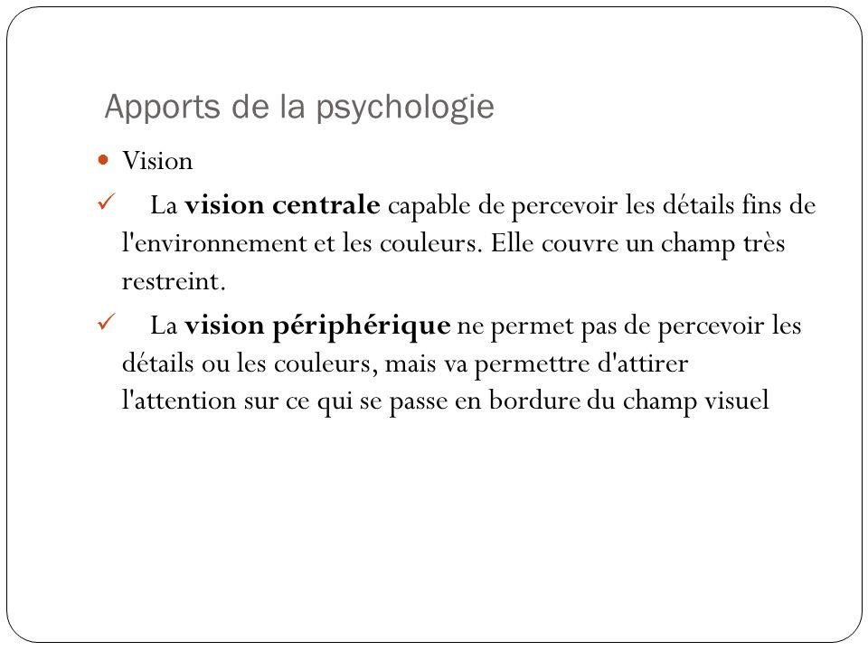 Apports de la psychologie