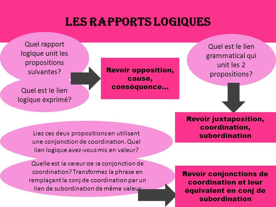 Les rapports logiques Quel rapport logique unit les propositions suivantes Quel est le lien grammatical qui unit les 2 propositions