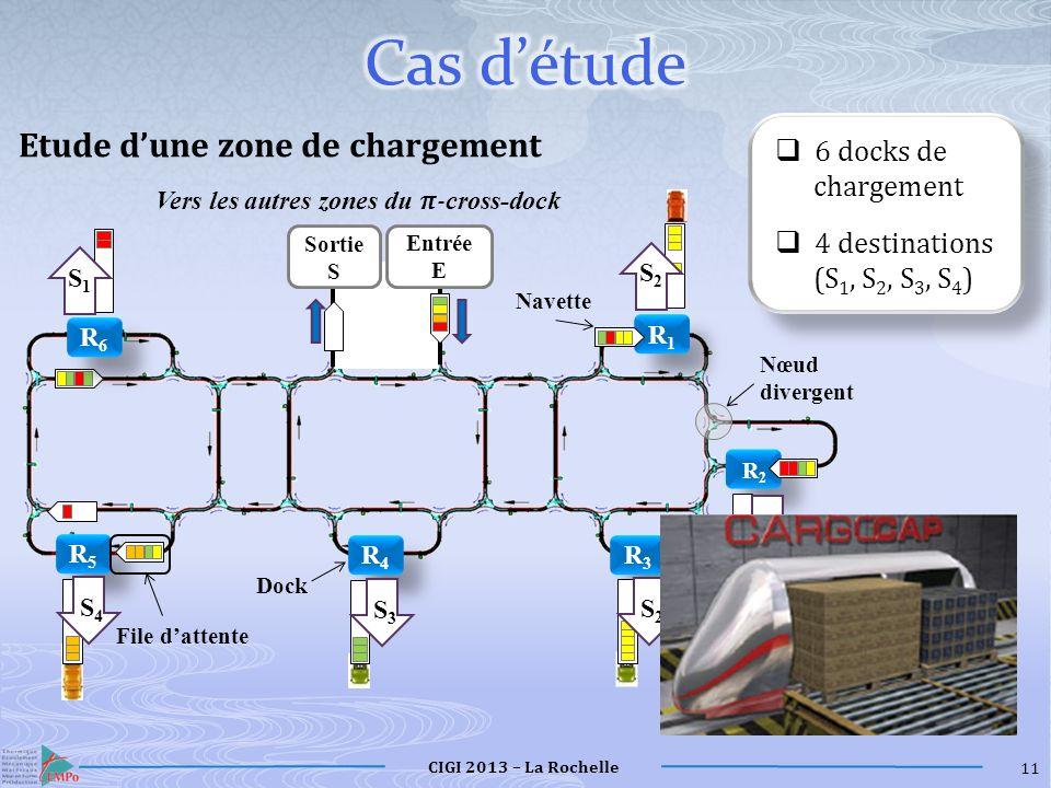 Cas d'étude Etude d'une zone de chargement 6 docks de chargement