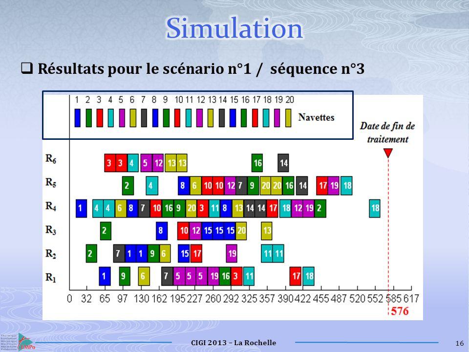Simulation Résultats pour le scénario n°1 / séquence n°3