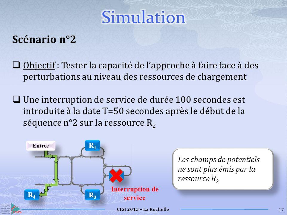 Simulation Scénario n°2