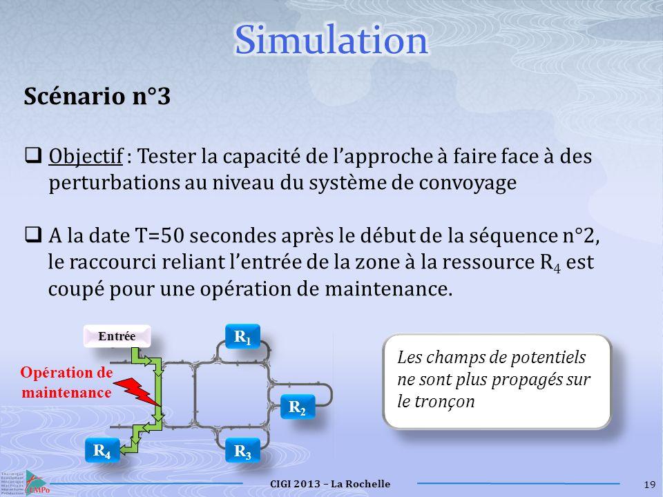 Simulation Scénario n°3