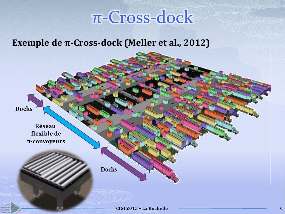 π-Cross-dock Exemple de π-Cross-dock (Meller et al., 2012) Docks